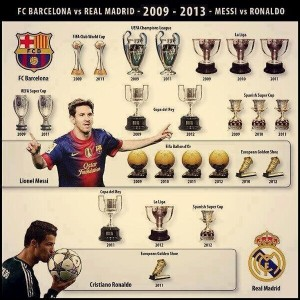 Barcelona/Messi vs Real Madrid/Ronaldo