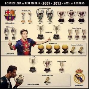 Barcelona/Messi vs Real Madrid/Ronaldo